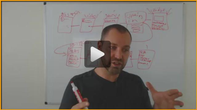 strategy_coaching